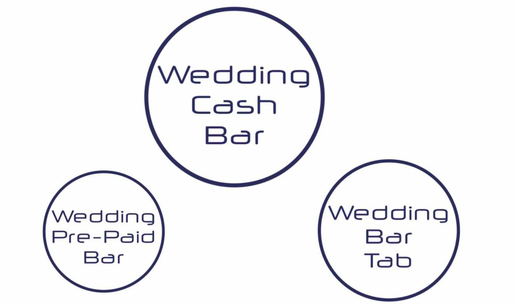 cash bar hire pre-paid bar hire bar hire tab